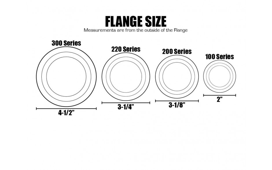 Poly Flanged Fittings